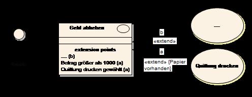 Expand Deutsch