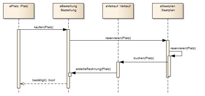 B Rumpe Modellierung Mit Uml 5